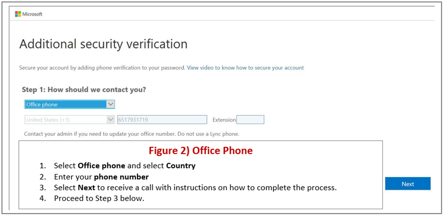 Figure two, office phone. 1. Select office phone and select country. 2. Enter your phone number. 3. Select Next to receive a call with instructions on how to complete the process. 4. Proceed to step 3 below.